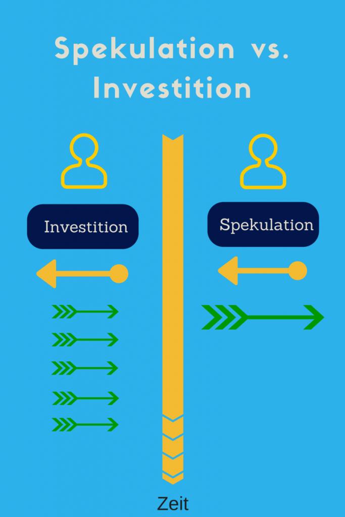 Spekulieren vs. Investitieren