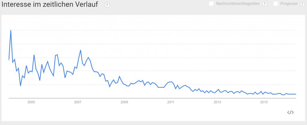 börsenbrief-google-trends