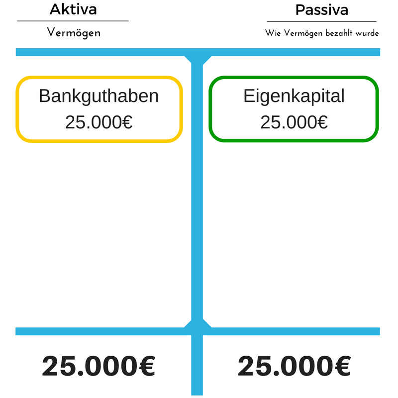 immobilien-als-geldanlage
