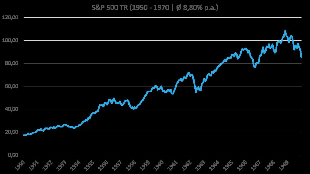 sp-500-aktienkurse-steigen