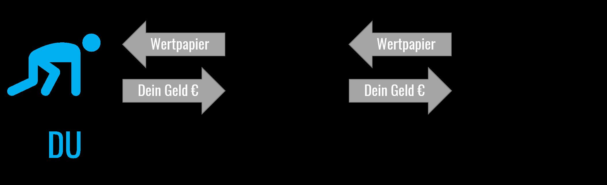 mittelsmann-robo-advisor-2